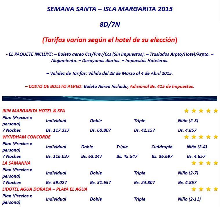 Settimana Santa 2015_sopra